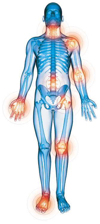 Body Pain Centers